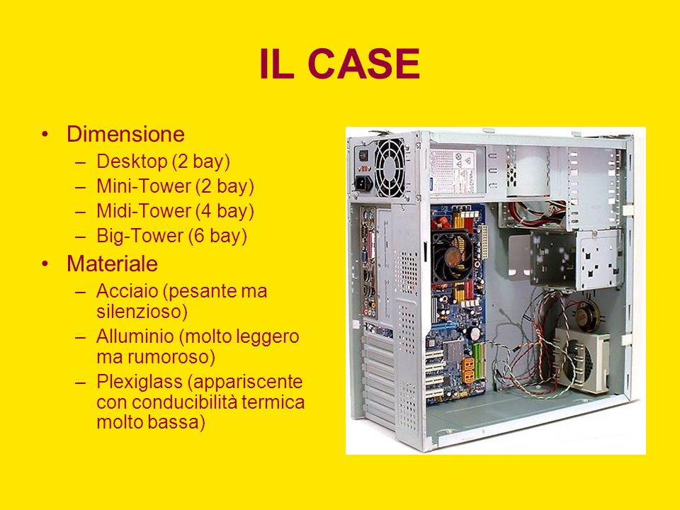 IL CASE Dimensione Materiale Desktop (2 bay) Mini-Tower (2 bay)