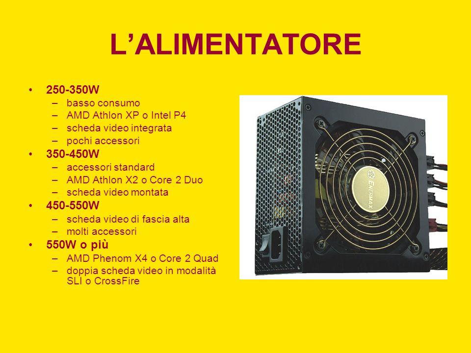 L'ALIMENTATORE 250-350W 350-450W 450-550W 550W o più basso consumo