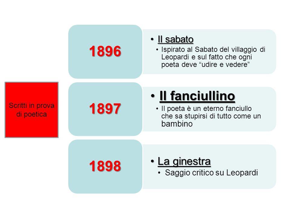 1896 1897 1898 Il fanciullino La ginestra Il sabato