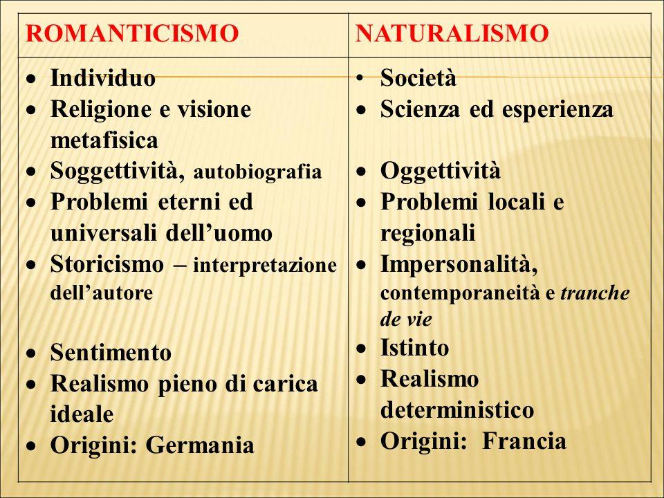 ROMANTICISMO NATURALISMO. Individuo. Religione e visione metafisica. Soggettività, autobiografia.