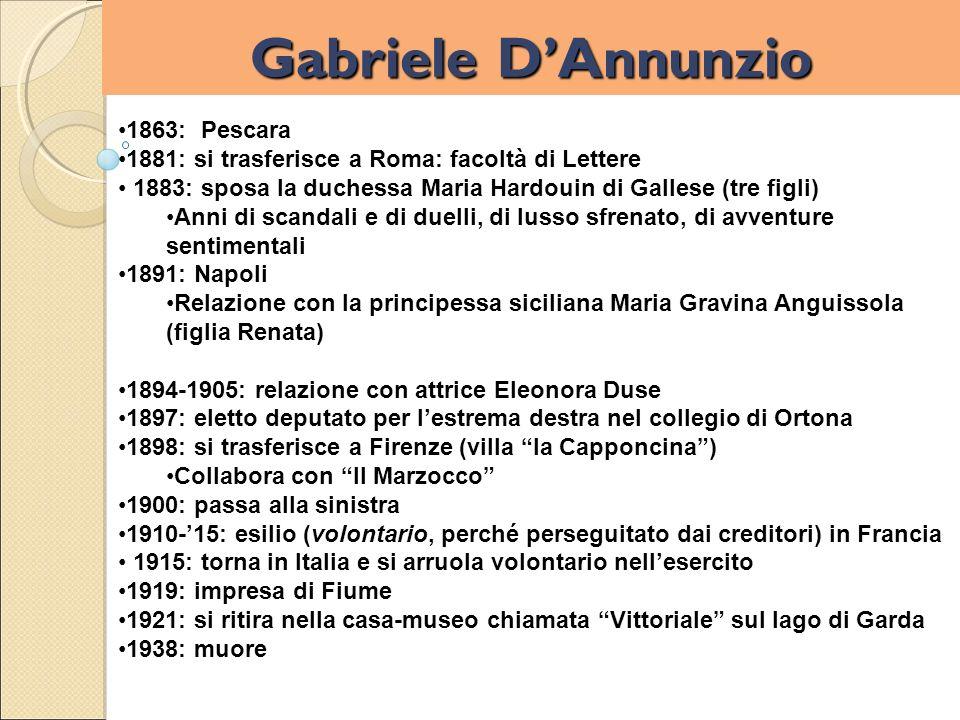 Gabriele D'Annunzio 1863: Pescara