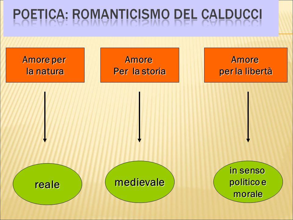 medievale reale Amore per la natura Amore Per la storia Amore