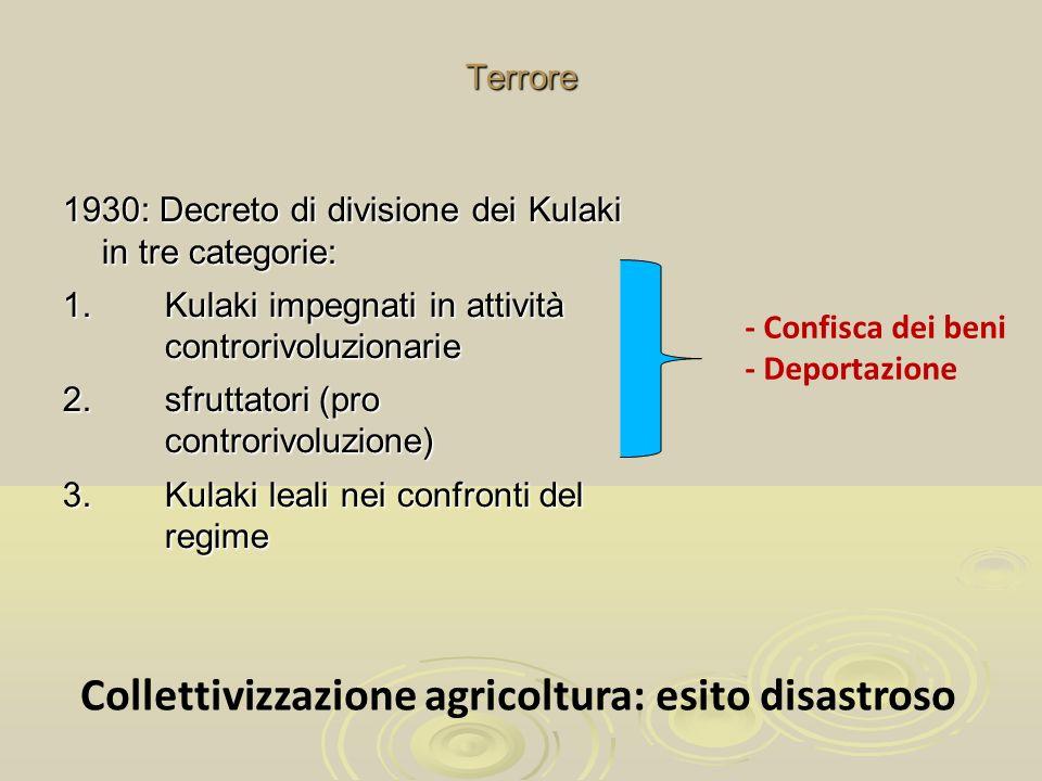 Collettivizzazione agricoltura: esito disastroso