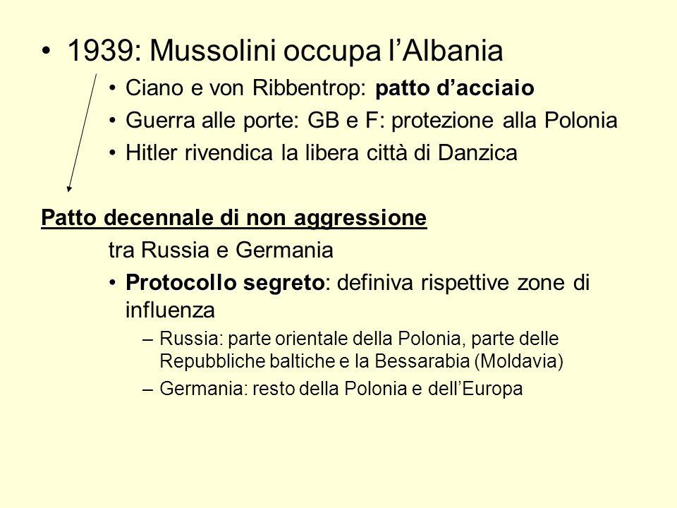 1939: Mussolini occupa l'Albania
