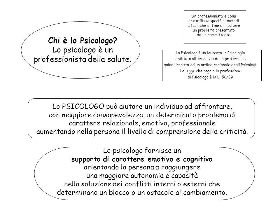 Chi è lo Psicologo Lo psicologo è un professionista della salute.