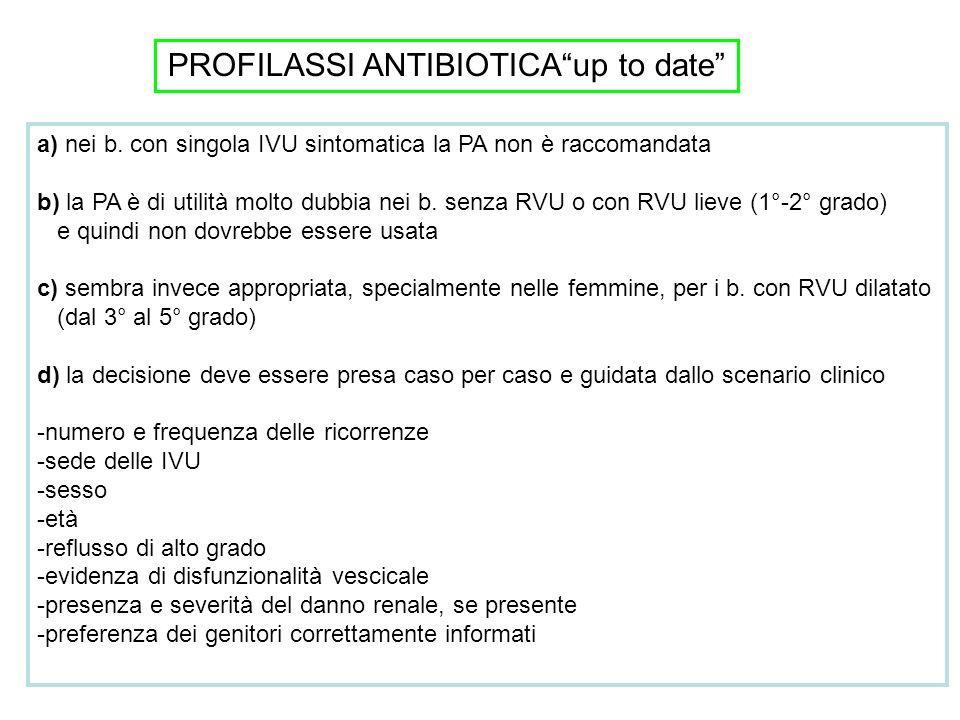 PROFILASSI ANTIBIOTICA up to date