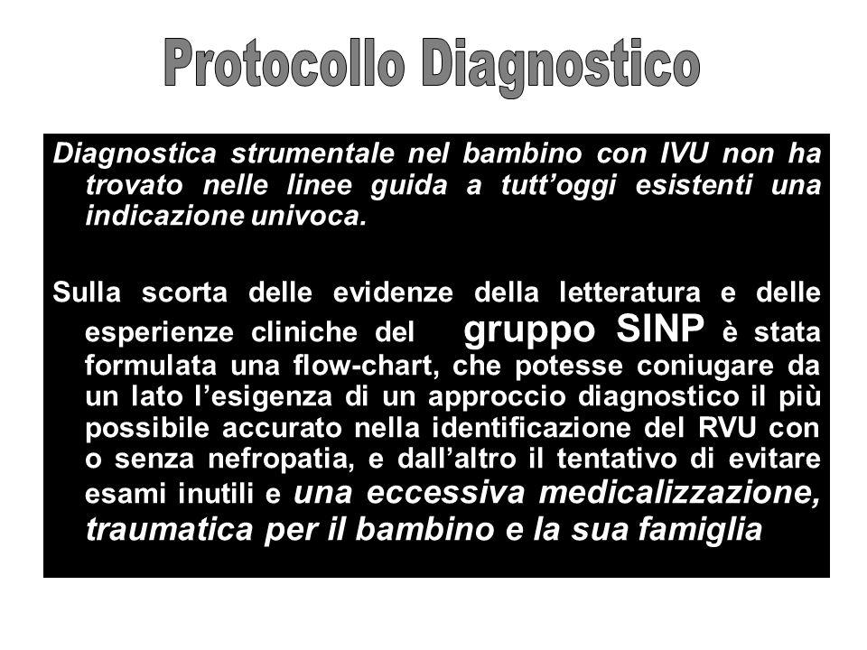 Protocollo Diagnostico