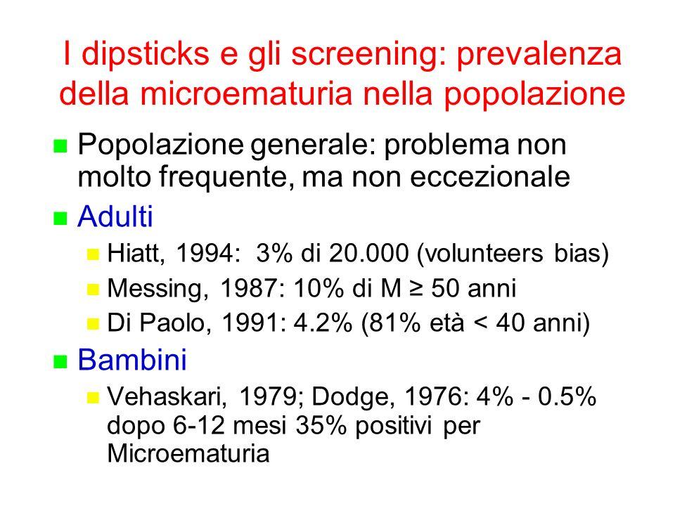 I dipsticks e gli screening: prevalenza della microematuria nella popolazione
