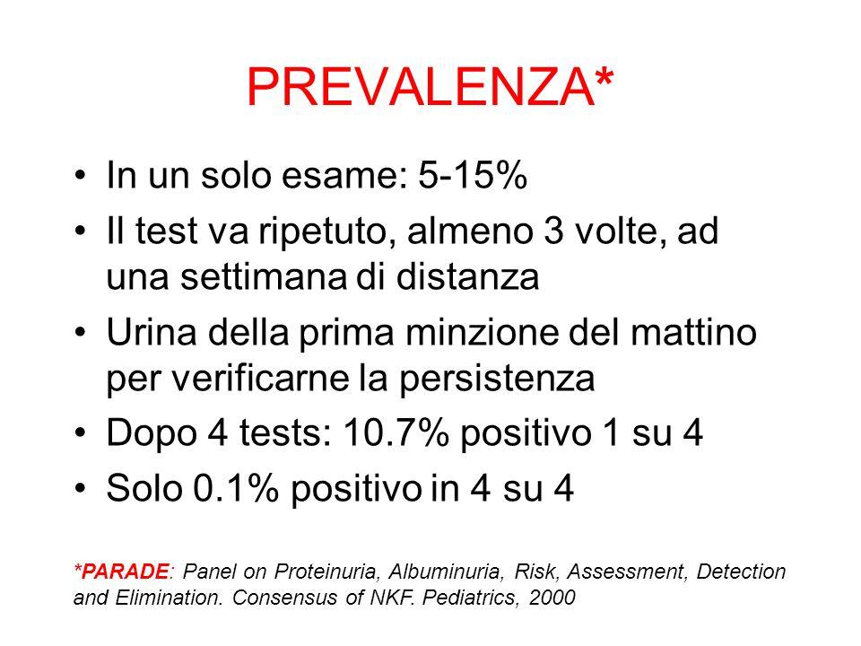 PREVALENZA* In un solo esame: 5-15%