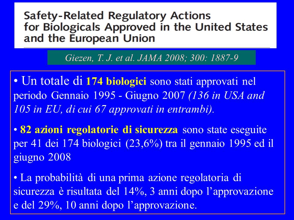 Giezen, T. J. et al. JAMA 2008; 300: 1887-9