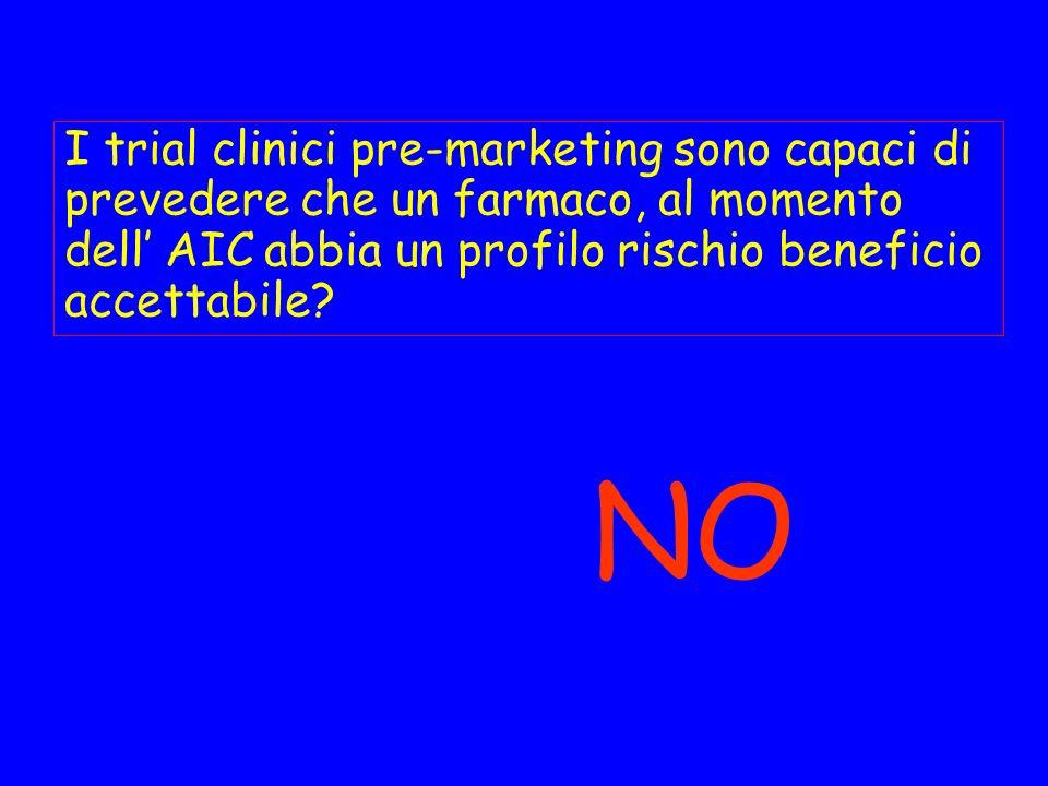 I trial clinici pre-marketing sono capaci di prevedere che un farmaco, al momento dell' AIC abbia un profilo rischio beneficio accettabile