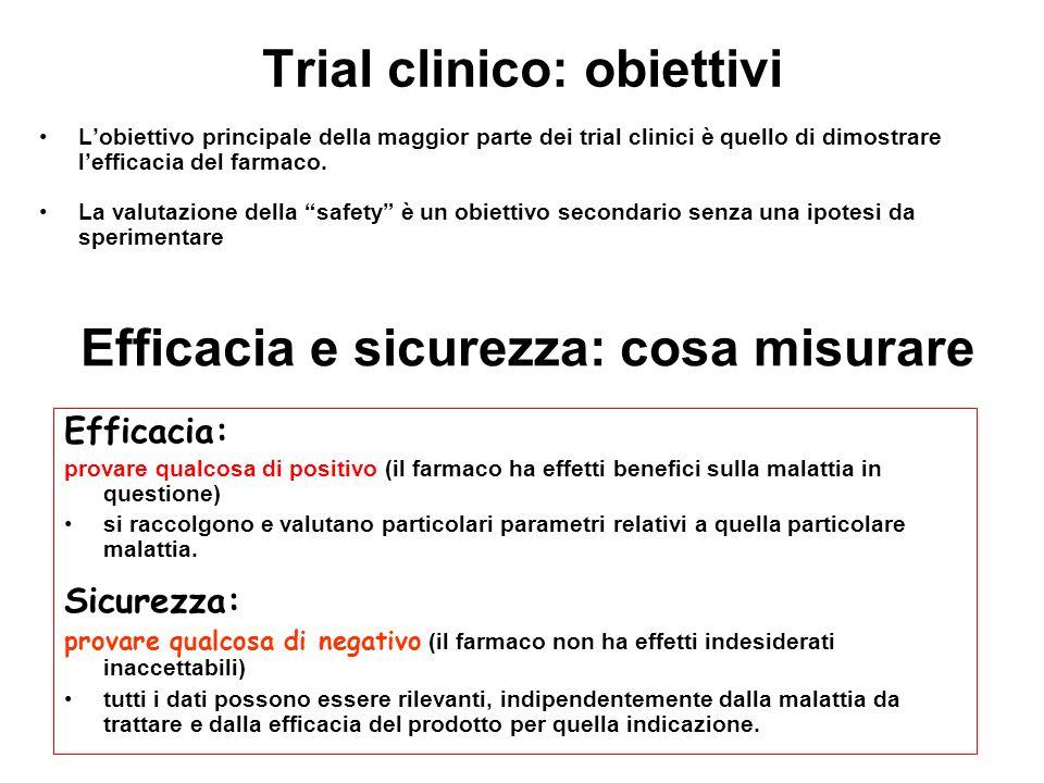 Trial clinico: obiettivi