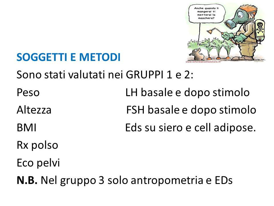 SOGGETTI E METODI Sono stati valutati nei GRUPPI 1 e 2: Peso LH basale e dopo stimolo Altezza FSH basale e dopo stimolo BMI Eds su siero e cell adipose.
