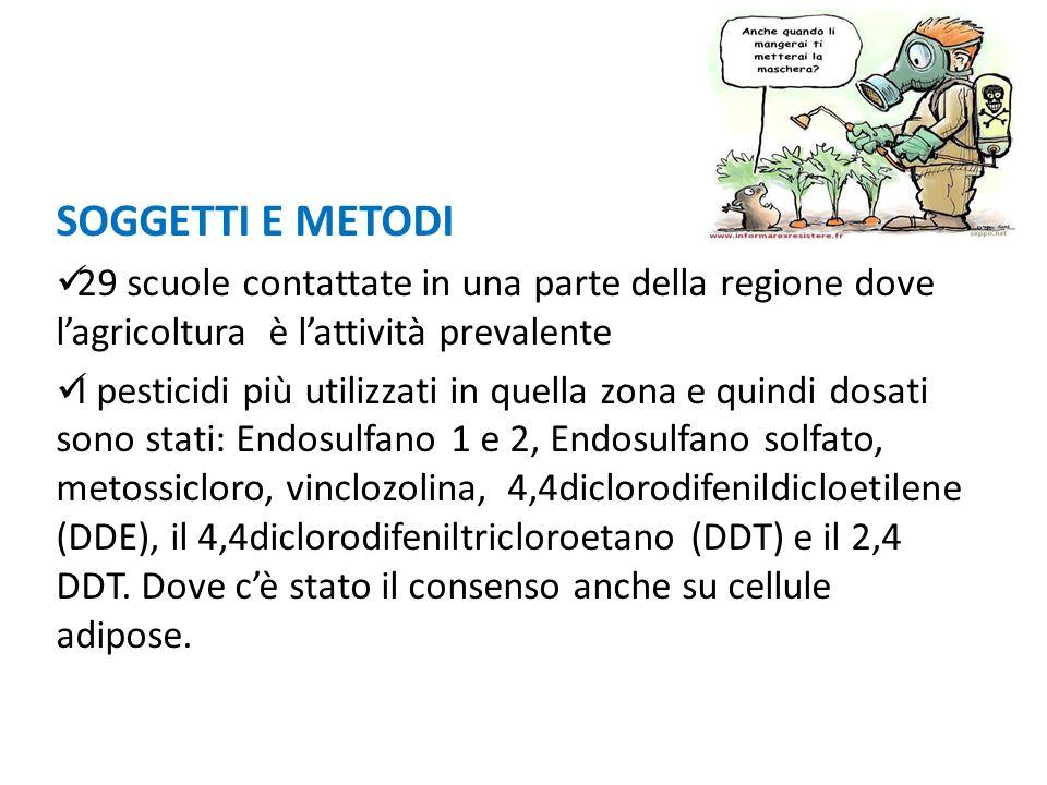 SOGGETTI E METODI 29 scuole contattate in una parte della regione dove l'agricoltura è l'attività prevalente.
