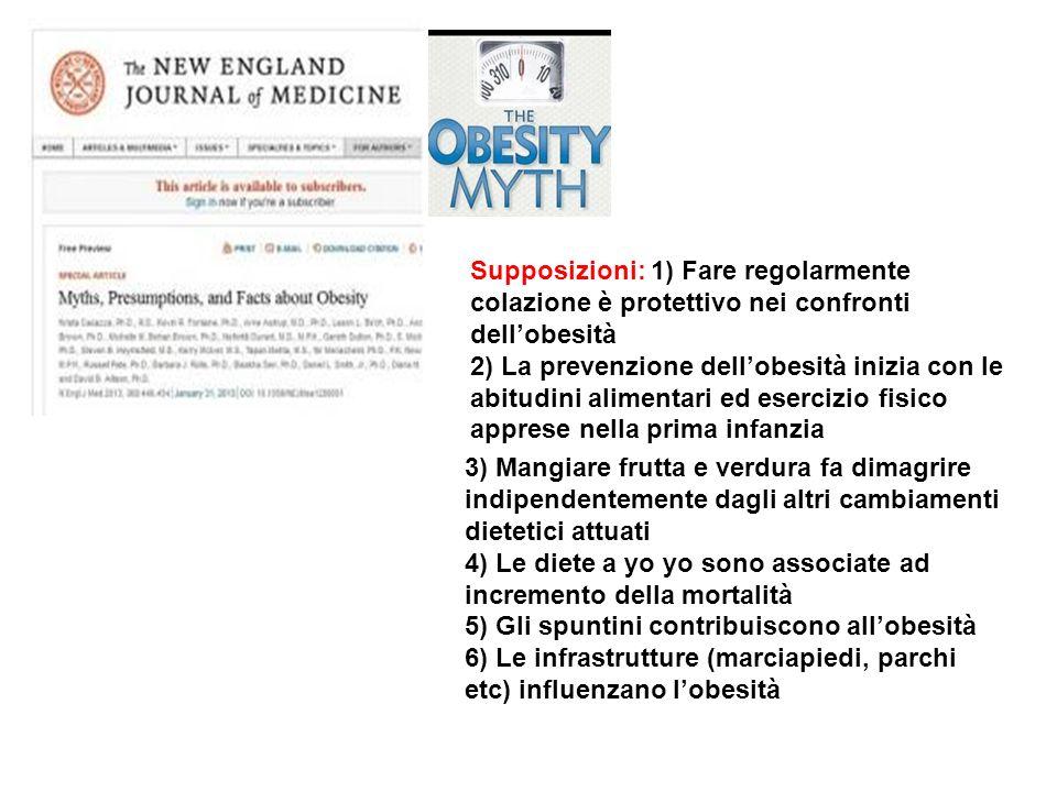 Supposizioni: 1) Fare regolarmente colazione è protettivo nei confronti dell'obesità