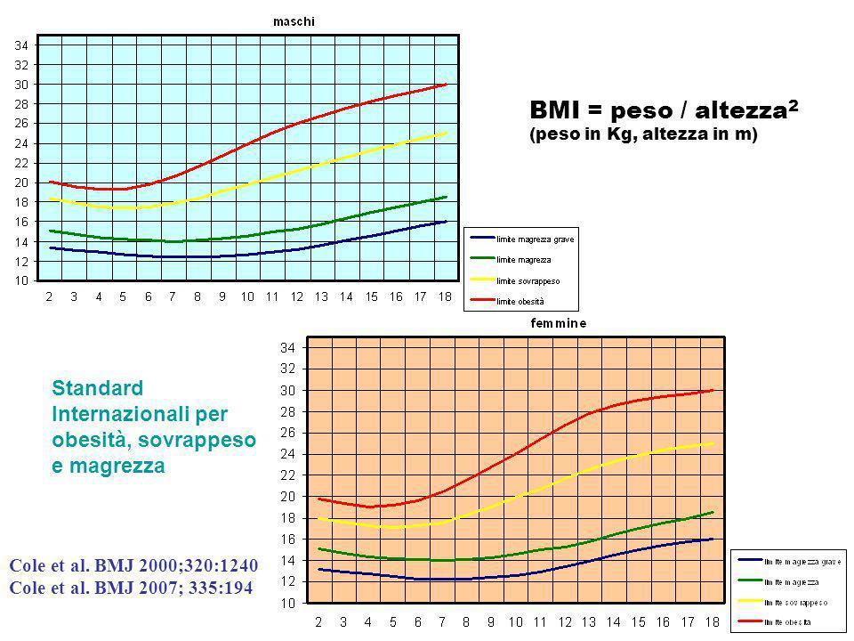 BMI = peso / altezza2 Standard Internazionali per obesità, sovrappeso