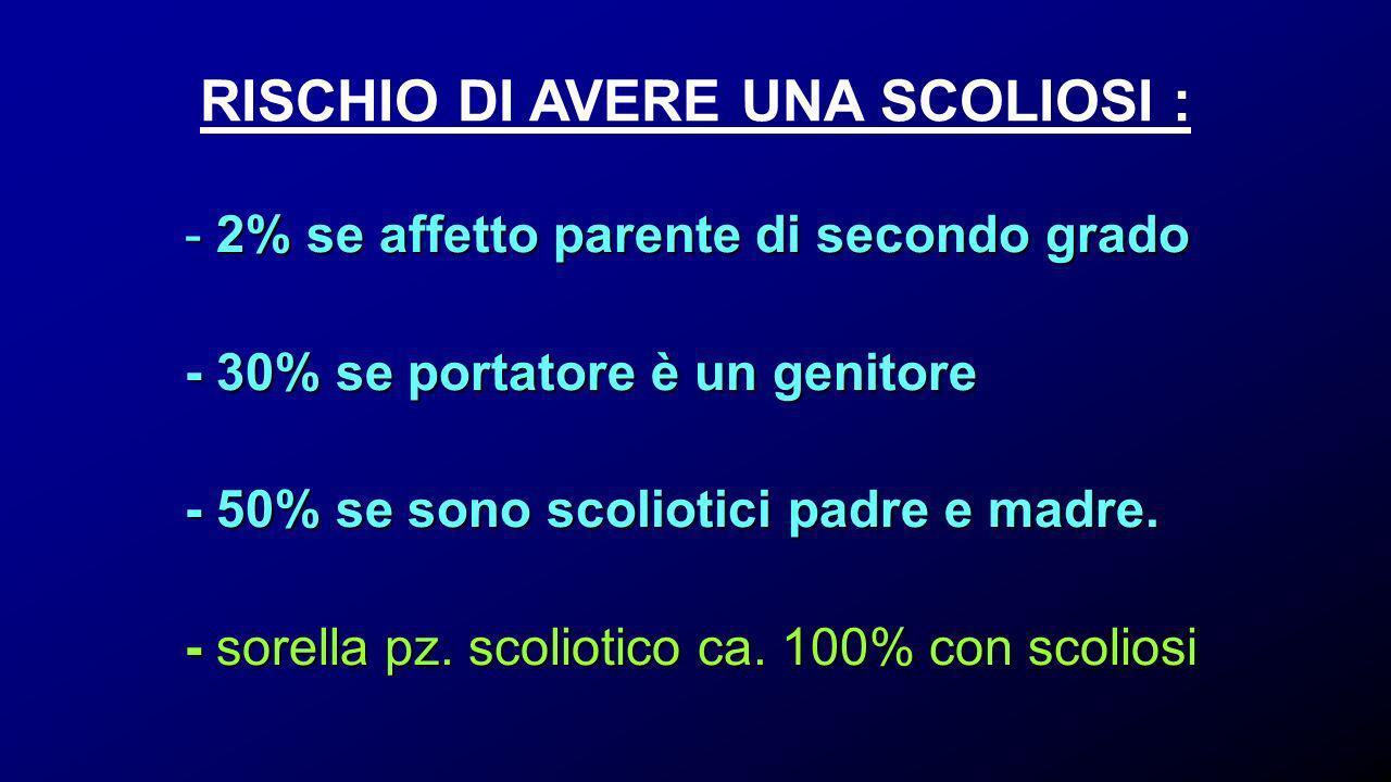 RISCHIO DI AVERE UNA SCOLIOSI :
