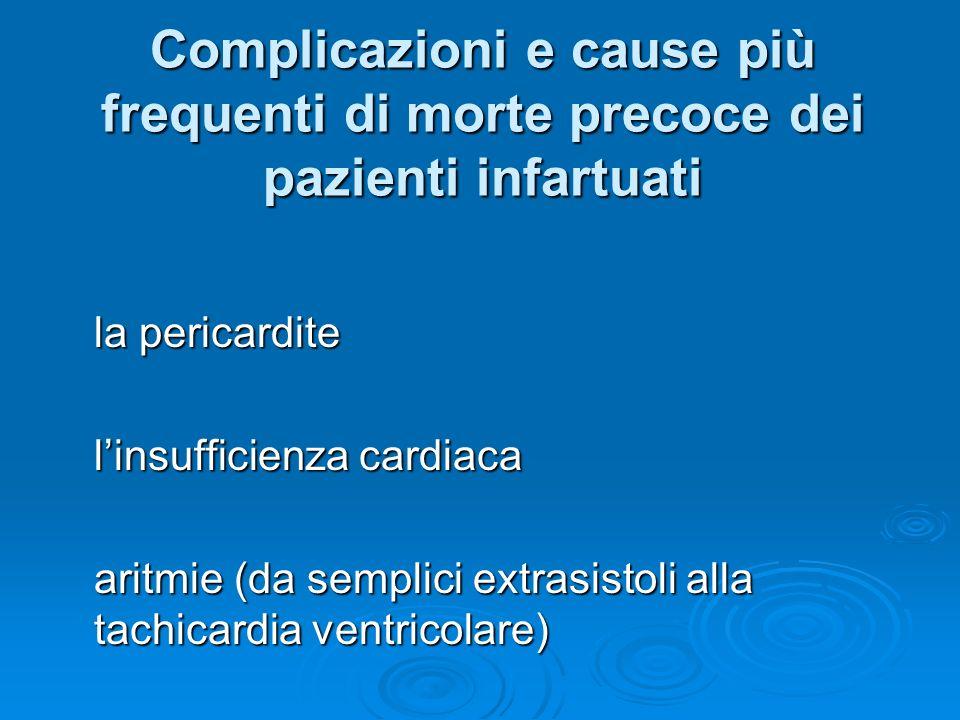 Complicazioni e cause più frequenti di morte precoce dei pazienti infartuati