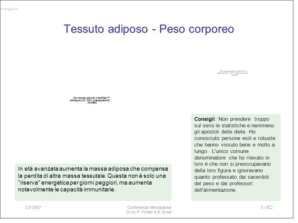 Tessuto adiposo - Peso corporeo