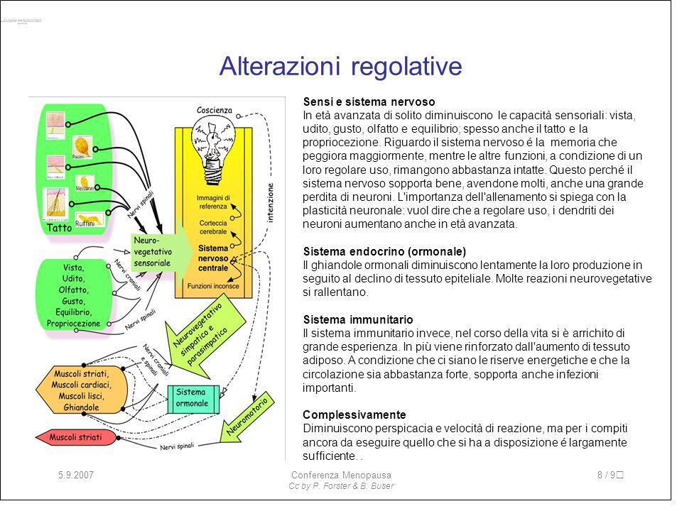 Alterazioni regolative