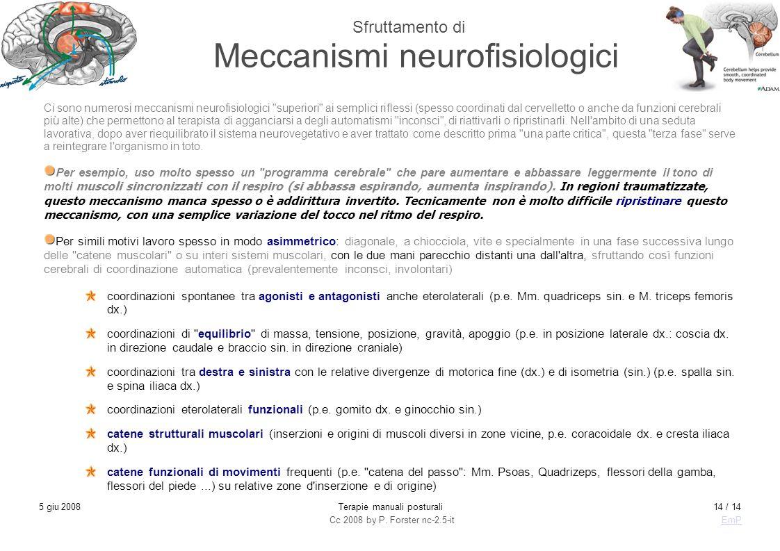 Sfruttamento di Meccanismi neurofisiologici