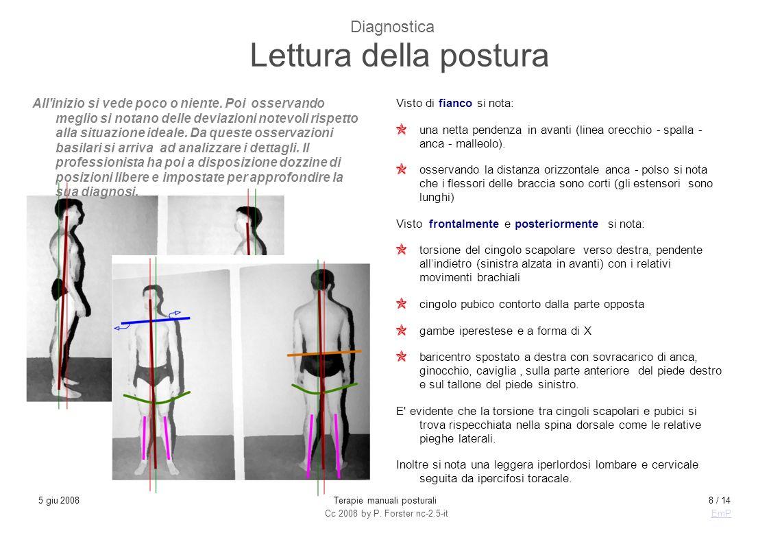 Diagnostica Lettura della postura