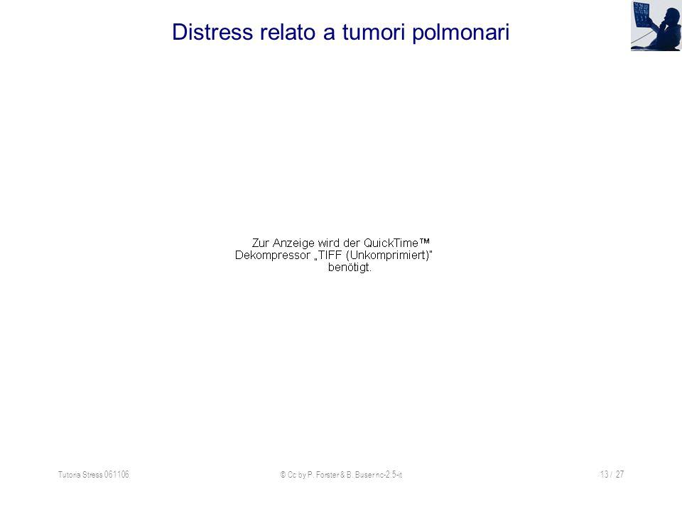 Distress relato a tumori polmonari