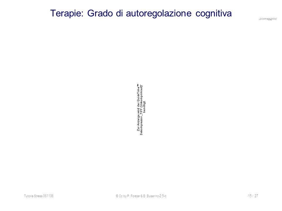 Terapie: Grado di autoregolazione cognitiva