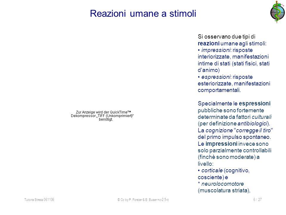 Reazioni umane a stimoli