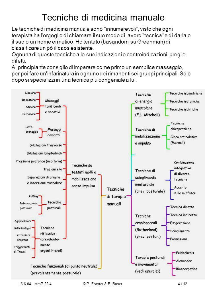 Tecniche di medicina manuale