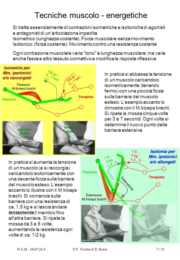 Tecniche muscolo - energetiche