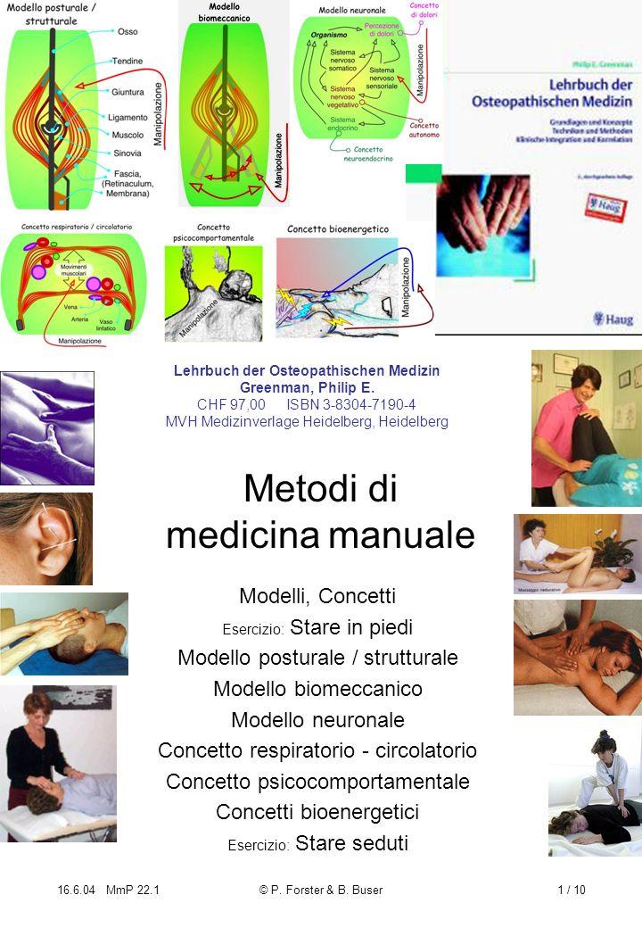 Metodi di medicina manuale