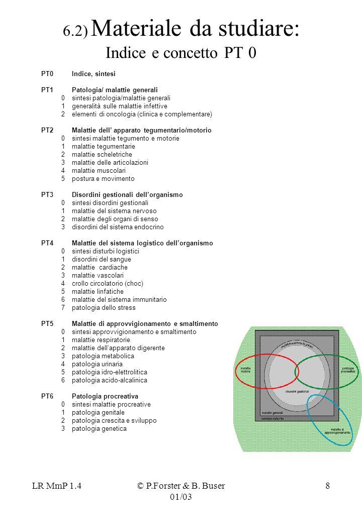 6.2) Materiale da studiare: Indice e concetto PT 0