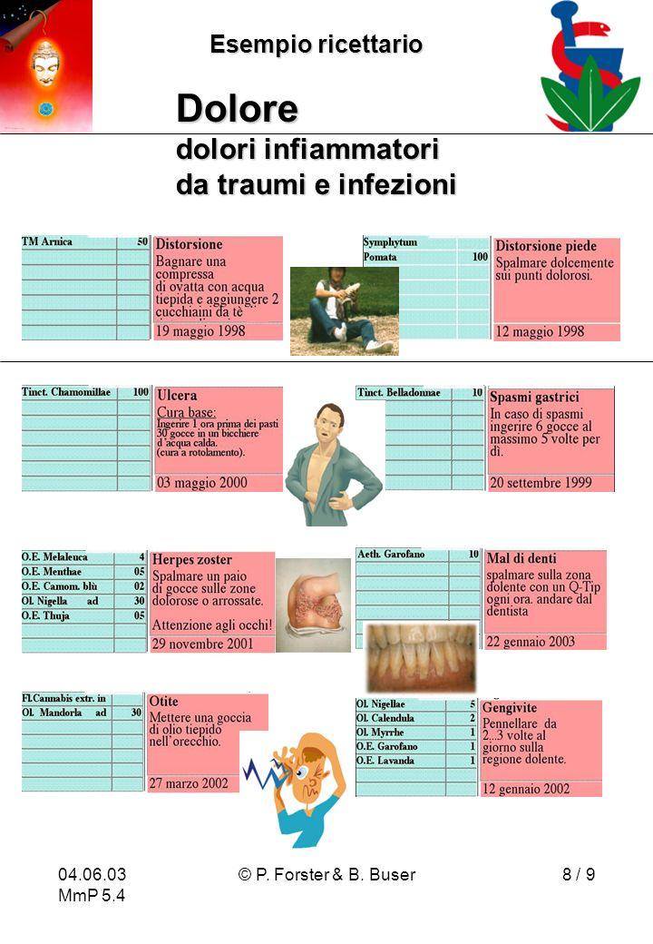Dolore dolori infiammatori