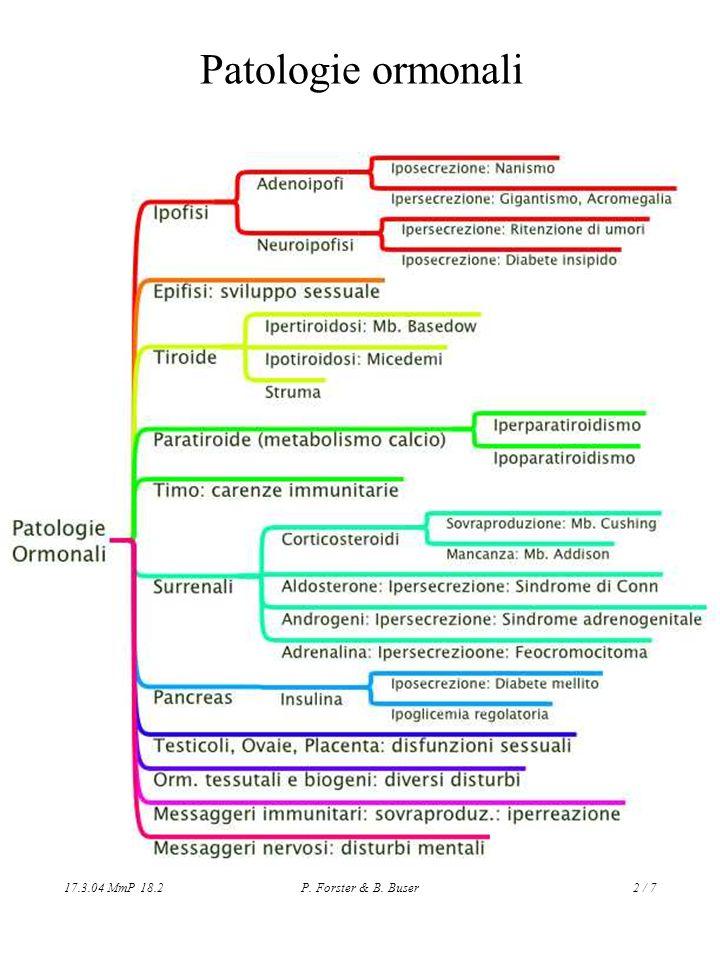 Patologie ormonali 17.3.04 MmP 18.2 P. Forster & B. Buser