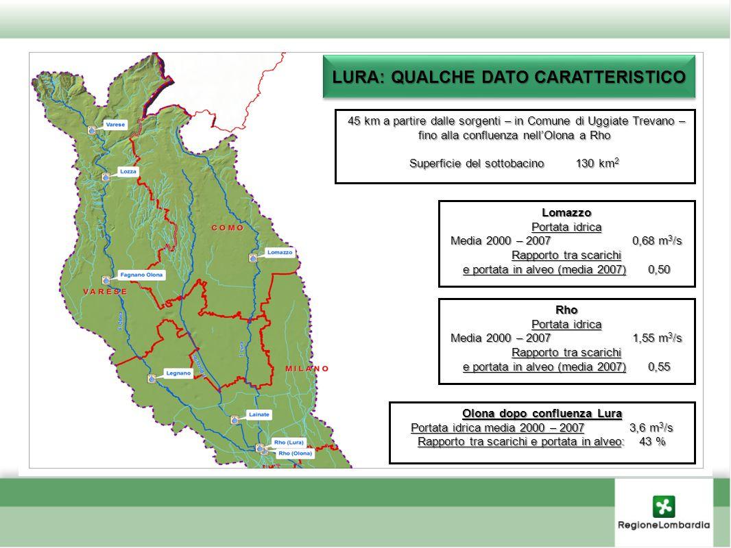 LURA: QUALCHE DATO CARATTERISTICO Olona dopo confluenza Lura
