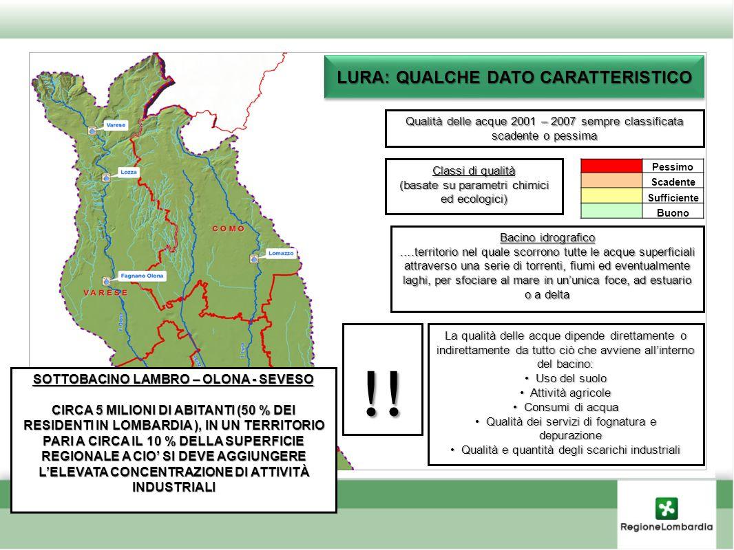LURA: QUALCHE DATO CARATTERISTICO SOTTOBACINO LAMBRO – OLONA - SEVESO