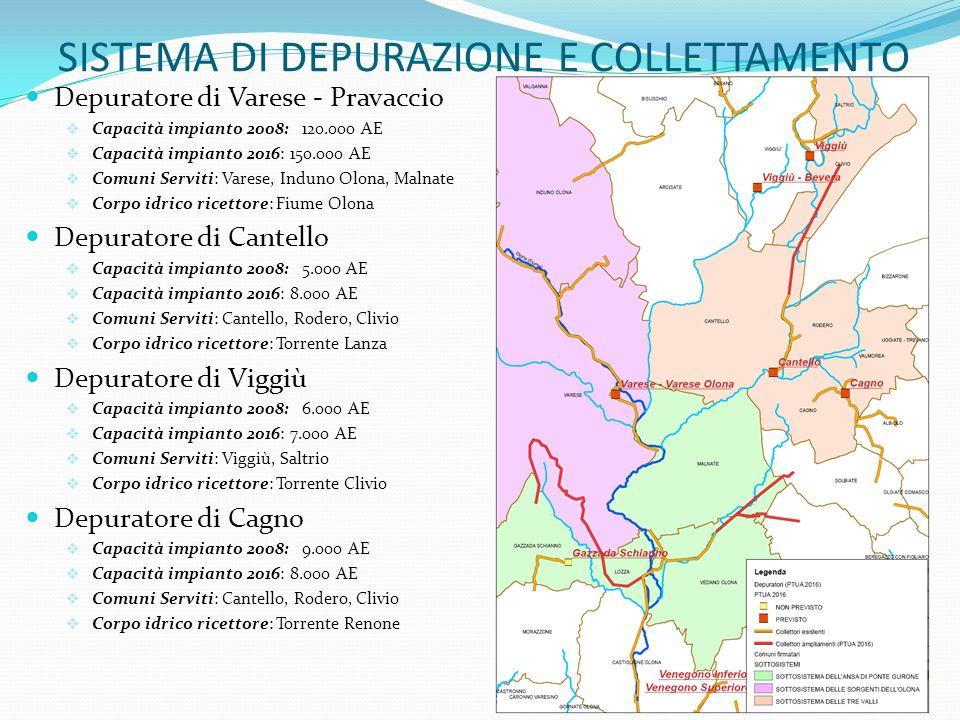 SISTEMA DI DEPURAZIONE E COLLETTAMENTO