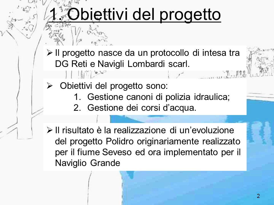 1. Obiettivi del progetto
