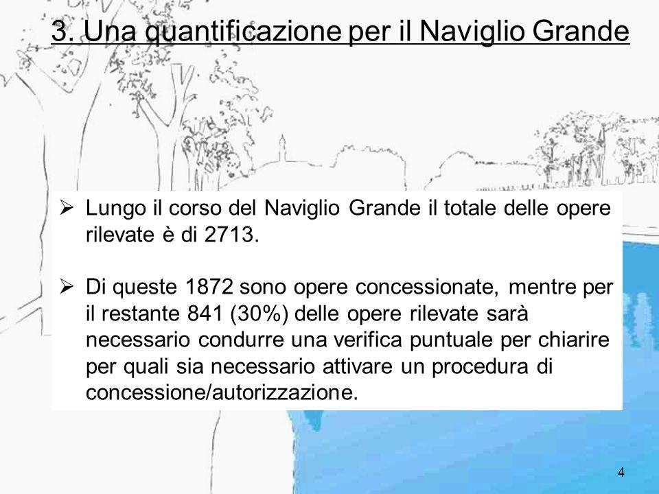 3. Una quantificazione per il Naviglio Grande