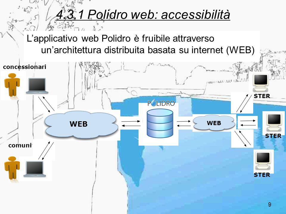 4.3.1 Polidro web: accessibilità