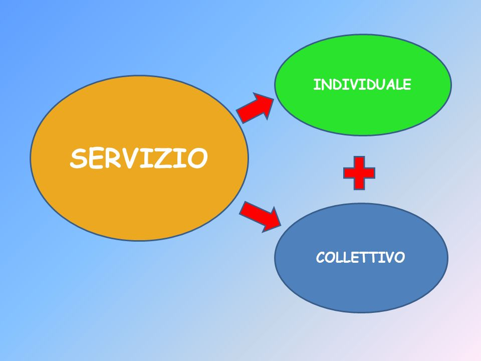 INDIVIDUALE SERVIZIO COLLETTIVO