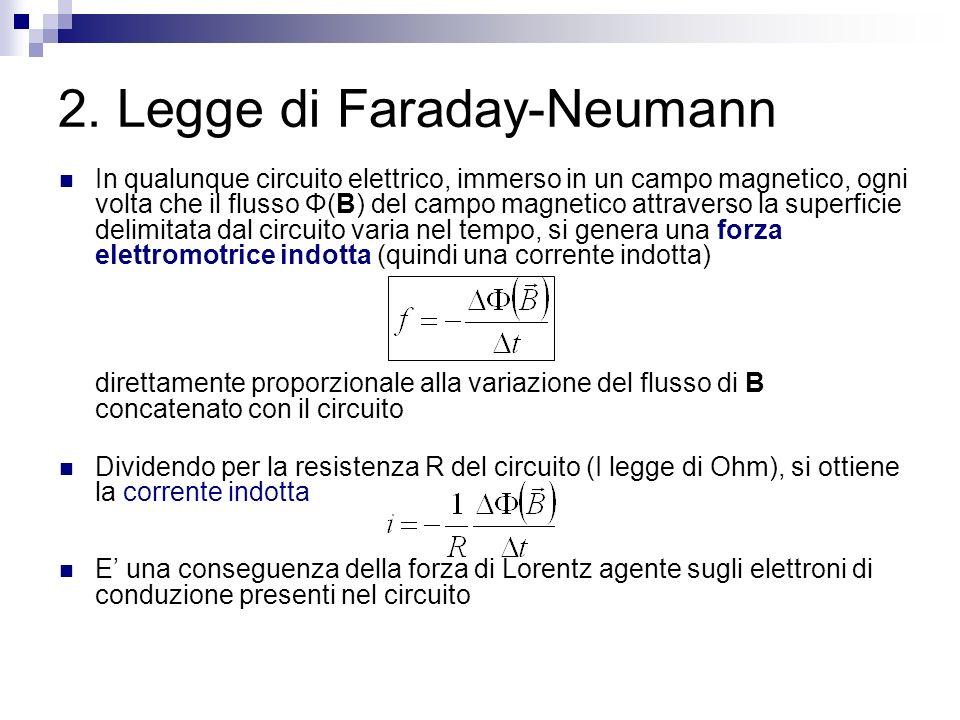 2. Legge di Faraday-Neumann