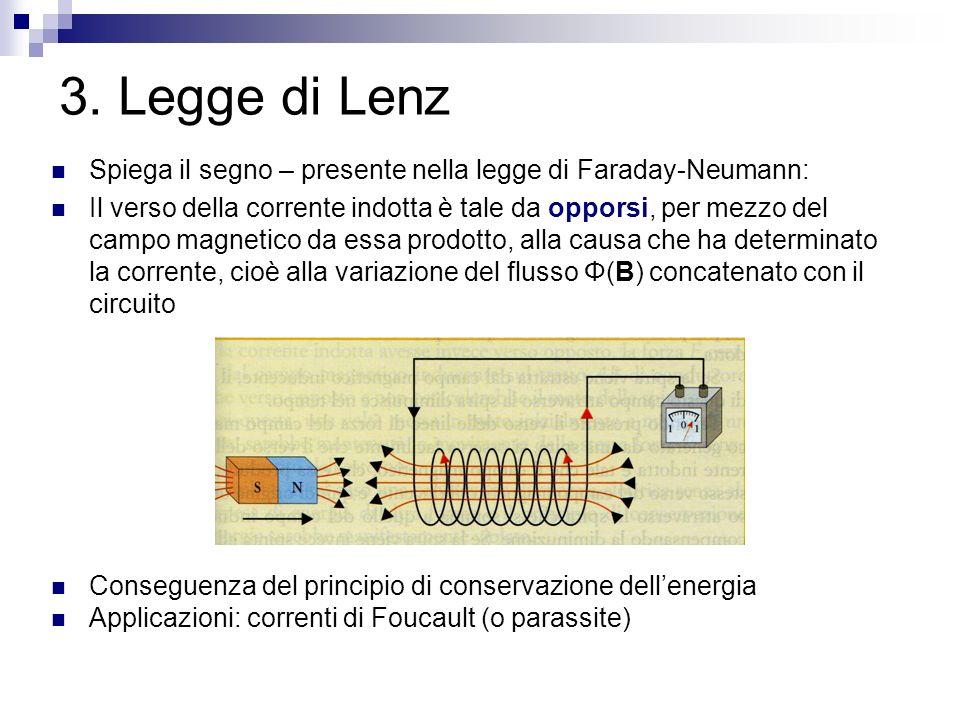 3. Legge di Lenz Spiega il segno – presente nella legge di Faraday-Neumann: