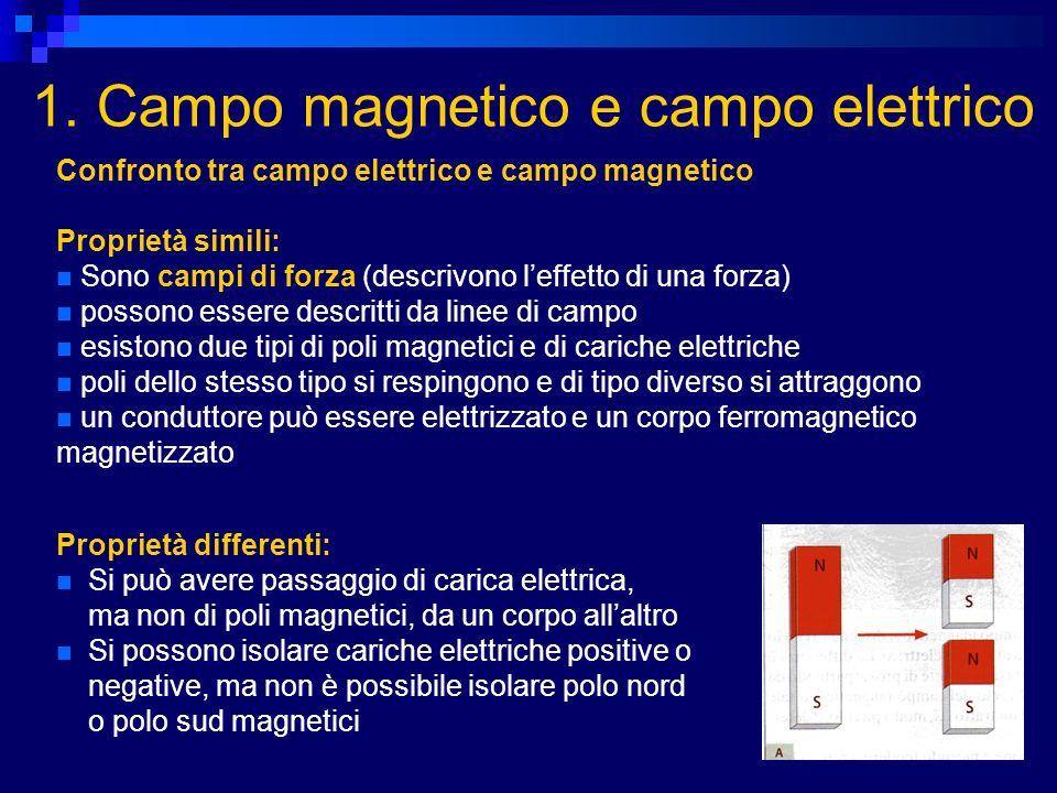 1. Campo magnetico e campo elettrico