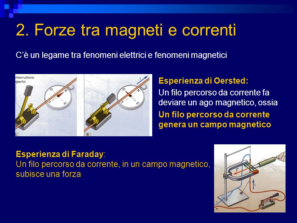 2. Forze tra magneti e correnti
