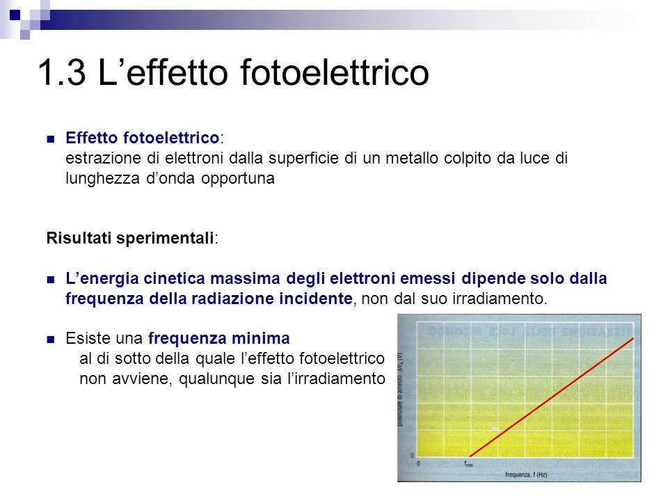 1.3 L'effetto fotoelettrico