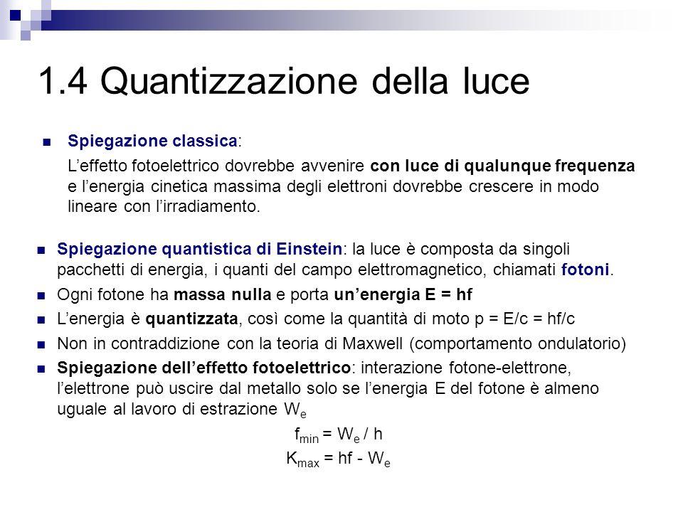 1.4 Quantizzazione della luce