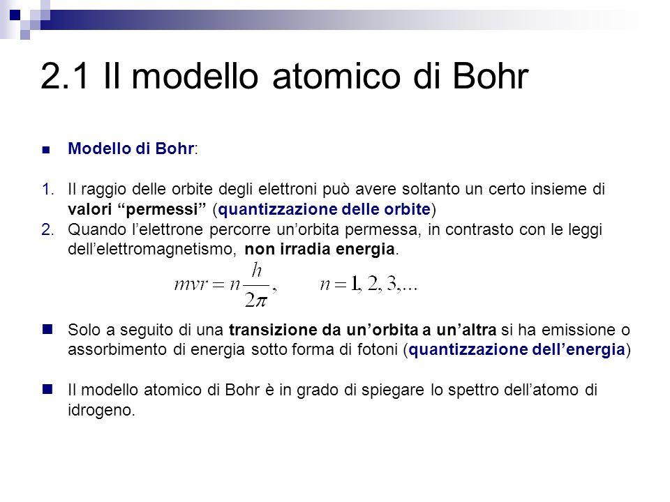 2.1 Il modello atomico di Bohr