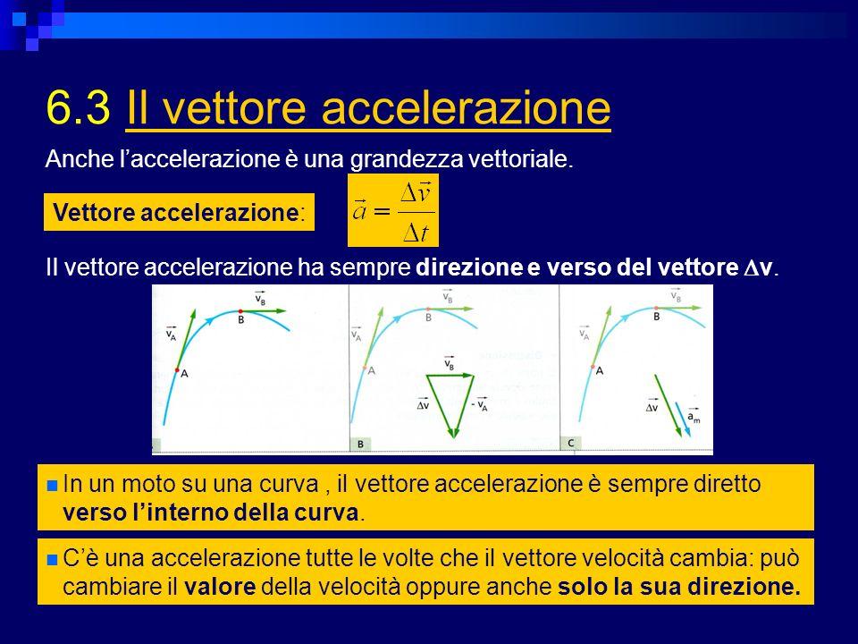 6.3 Il vettore accelerazione